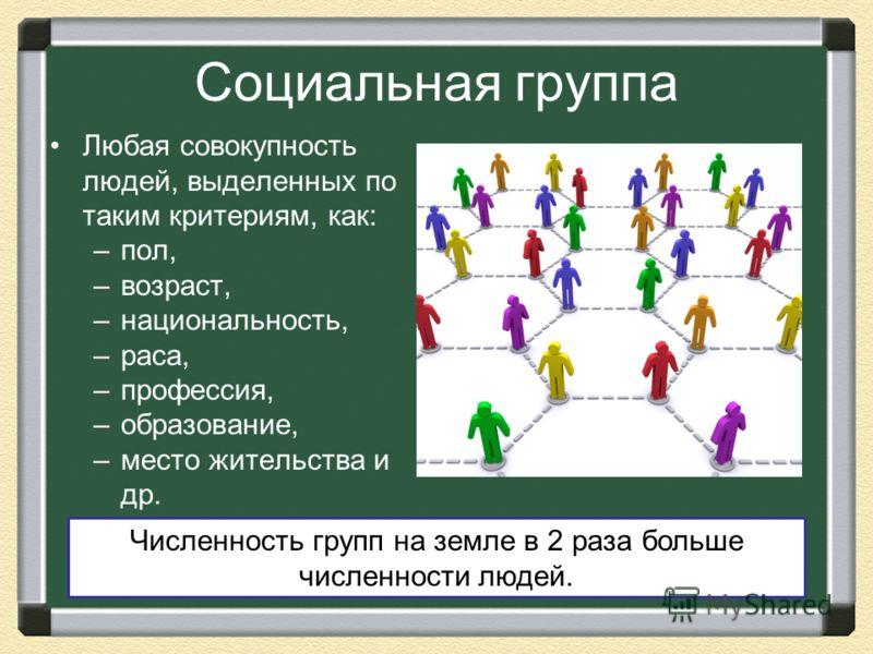 Социальная группа Любая совокупность людей, выделенных по таким критериям, как: –пол, –возраст, –национальность, –раса, –профессия, –образование, –место жительства и др. Численность групп на земле в 2 раза больше численности людей.