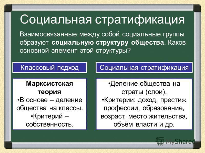 Конспект и презентация урока для 10 класса социальная структура общества