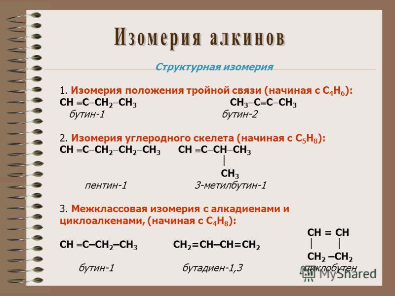 Структурная изомерия 1. Изомерия положения тройной связи (начиная с С 4 Н 6 ): СН С СН 2 СН 3 СН 3 С С СН 3 бутин-1 бутин-2 2. Изомерия углеродного скелета (начиная с С 5 Н 8 ): СН С СН 2 СН 2 СН 3 СН С СН СН 3 СН 3 пентин-1 3-метилбутин-1 3. Межклас