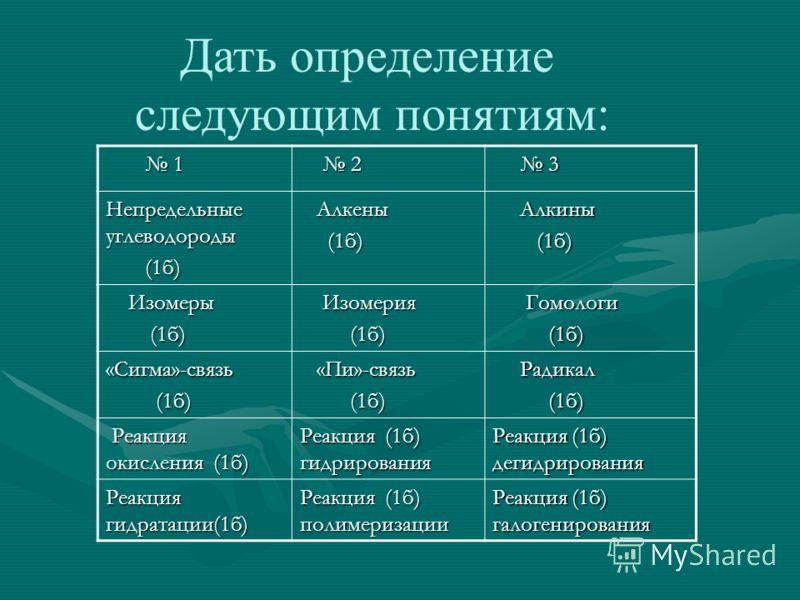 Турнирная таблица: Названиятуров Результаты команд 1 2 3 1Терминология 2 Формулы веществ 3 Химические превращения 4 Применение углеводородов 5Задачи Общее количество баллов