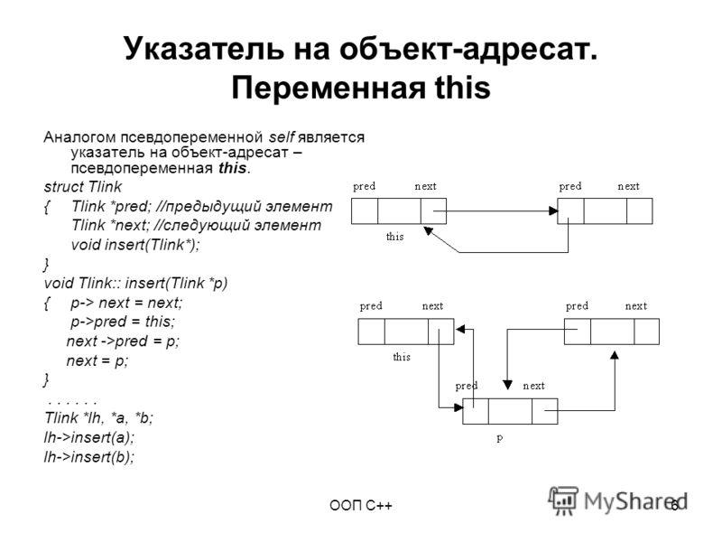 ООП C++6 Указатель на объект-адресат. Переменная this Аналогом псевдопеременной self является указатель на объект-адресат – псевдопеременная this. struct Tlink {Tlink *pred; //предыдущий элемент Tlink *next; //следующий элемент void insert(Tlink*); }