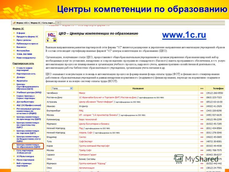 Центры компетенции по образованию www.1c.ru