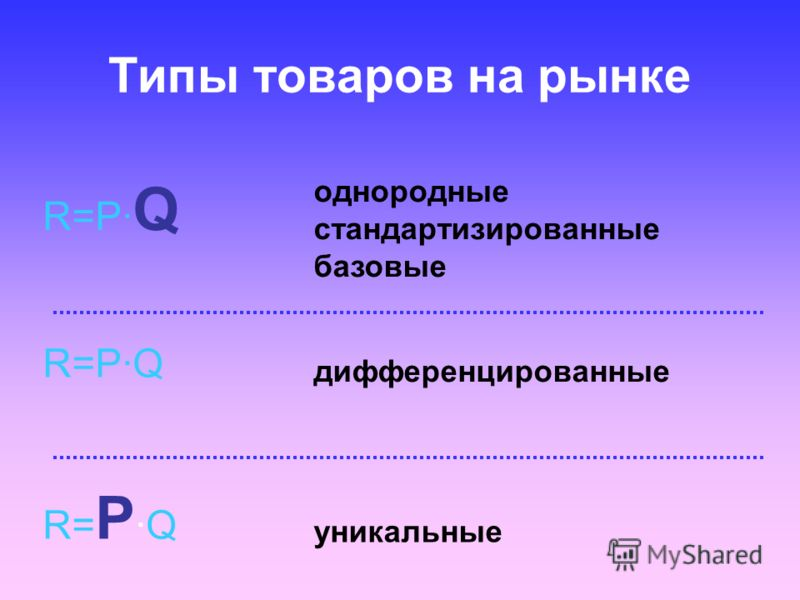 Типы товаров на рынке R=P·Q однородные стандартизированные базовые дифференцированные уникальные