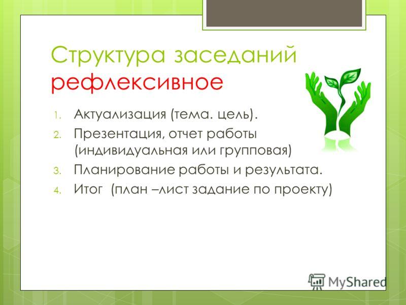 Структура заседаний рефлексивное 1. Актуализация (тема. цель). 2. Презентация, отчет работы (индивидуальная или групповая) 3. Планирование работы и результата. 4. Итог (план –лист задание по проекту)