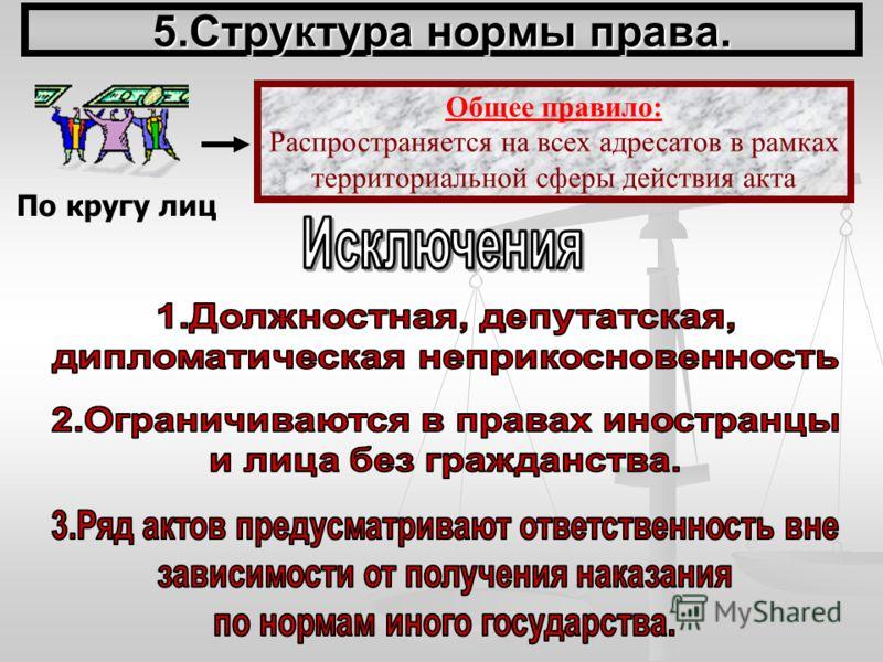 5.Структура нормы права. По кругу лиц Общее правило: Распространяется на всех адресатов в рамках территориальной сферы действия акта