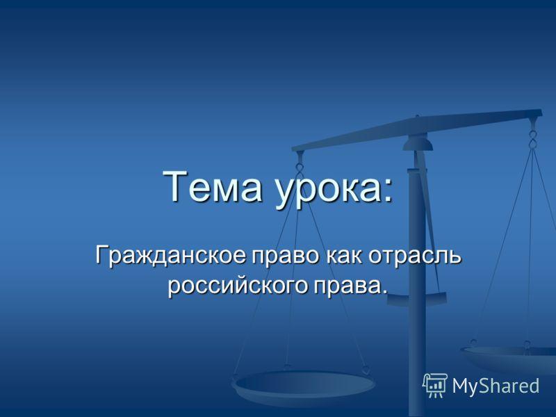Тема урока: Гражданское право как отрасль российского права.