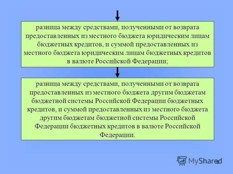 6 разница между средствами, полученными от возврата предоставленных из местного бюджета другим бюджетам бюджетной системы Российской Федерации бюджетных кредитов, и суммой предоставленных из местного бюджета другим бюджетам бюджетной системы Российск