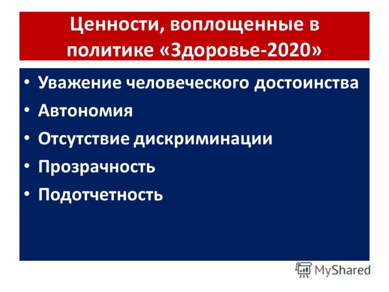 Ценности, воплощенные в политике «Здоровье-2020» Уважение человеческого достоинства Автономия Отсутствие дискриминации Прозрачность Подотчетность