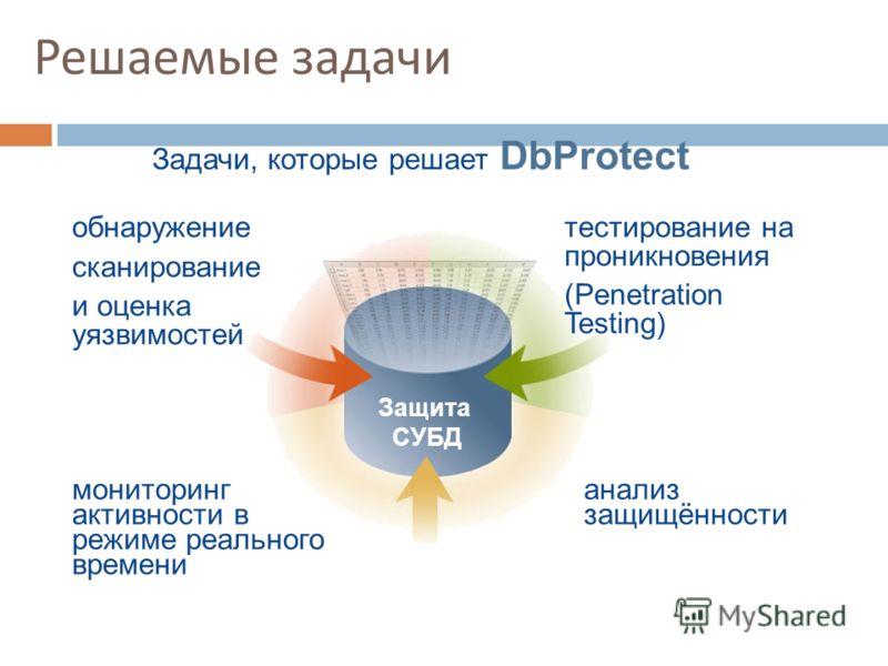 Решаемые задачи обнаружение сканирование и оценка уязвимостей Задачи, которые решает DbProtect анализ защищённости Защита СУБД тестирование на проникновения (Penetration Testing) мониторинг активности в режиме реального времени