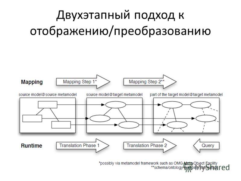 Двухэтапный подход к отображению/преобразованию