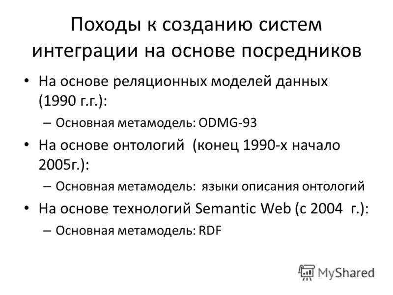 Походы к созданию систем интеграции на основе посредников На основе реляционных моделей данных (1990 г.г.): – Основная метамодель: ODMG-93 На основе онтологий (конец 1990-х начало 2005г.): – Основная метамодель: языки описания онтологий На основе тех