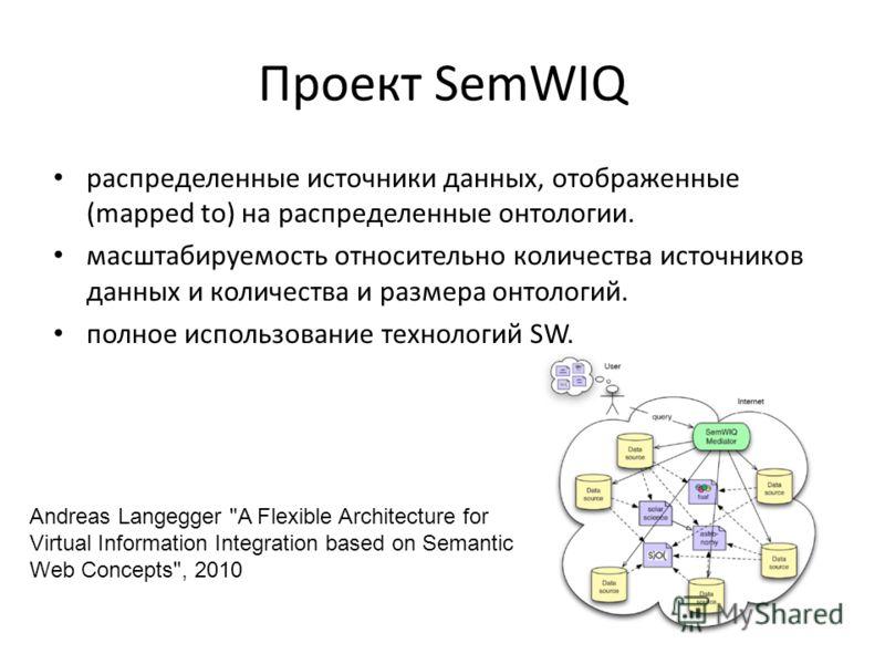 Проект SemWIQ распределенные источники данных, отображенные (mapped to) на распределенные онтологии. масштабируемость относительно количества источников данных и количества и размера онтологий. полное использование технологий SW. Andreas Langegger