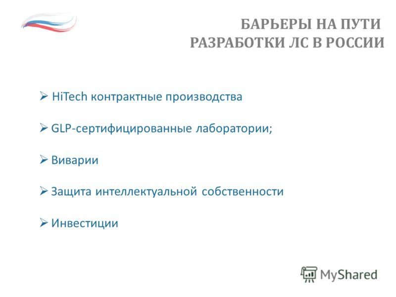 HiTech контрактные производства GLP-сертифицированные лаборатории; Виварии Защита интеллектуальной собственности Инвестиции БАРЬЕРЫ НА ПУТИ РАЗРАБОТКИ ЛС В РОССИИ