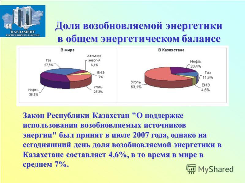 Доля возобновляемой энергетики в общем энергетическом балансе Закон Республики Казахстан