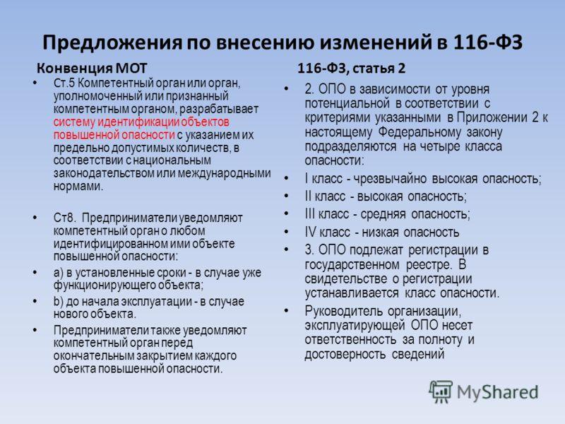 Предложения по внесению изменений в 116-ФЗ Конвенция МОТ C т.5 Компетентный орган или орган, уполномоченный или признанный компетентным органом, разрабатывает систему идентификации объектов повышенной опасности с указанием их предельно допустимых кол