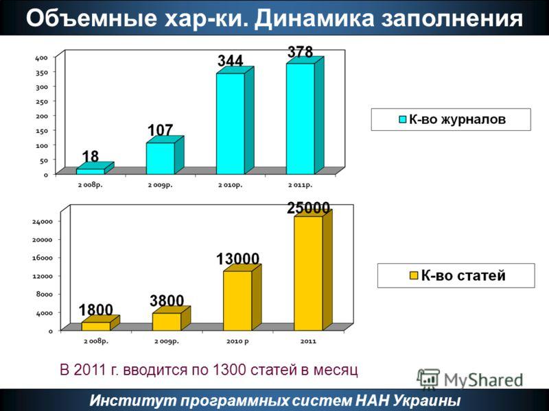 Объемные хар-ки. Динамика заполнения Институт программных систем НАН Украины В 2011 г. вводится по 1300 статей в месяц