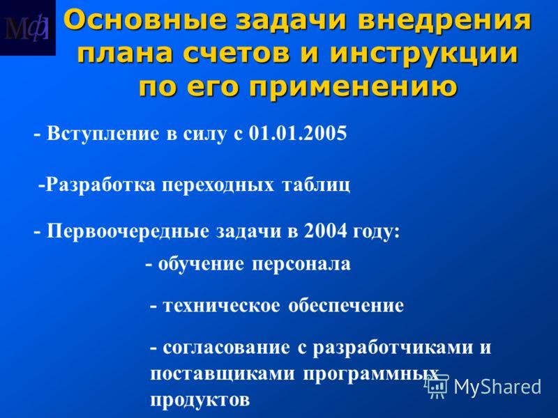Основные задачи внедрения плана счетов и инструкции по его применению - Вступление в силу с 01.01.2005 - Первоочередные задачи в 2004 году: -Разработка переходных таблиц - обучение персонала - техническое обеспечение - согласование с разработчиками и