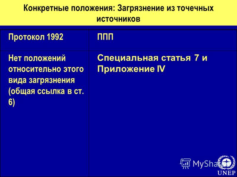 Конкретные положения: Загрязнение из точечных источников Протокол 1992ППП Нет положений относительно этого вида загрязнения (общая ссылка в ст. 6) Специальная статья 7 и Приложение IV