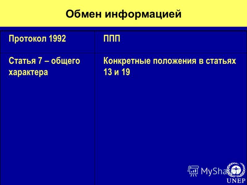 Обмен информацией Протокол 1992ППП Статья 7 – общего характера Конкретные положения в статьях 13 и 19