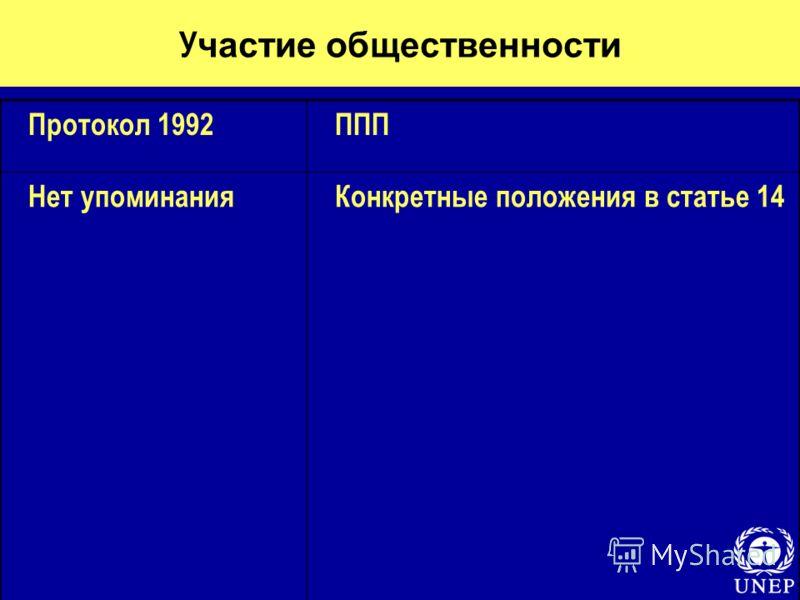У частие общественности Протокол 1992ППП Нет упоминанияКонкретные положения в статье 14
