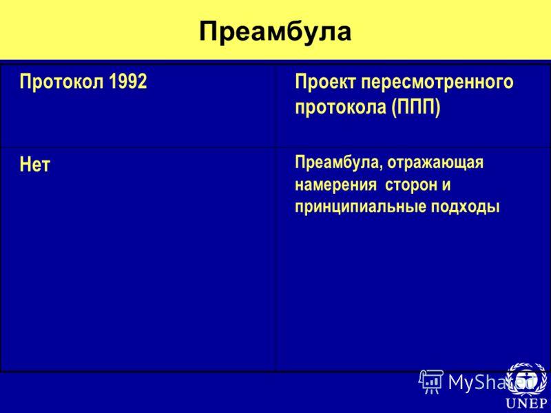 Преамбула Протокол 1992Проект пересмотренного протокола (ППП) Нет Преамбула, отражающая намерения сторон и принципиальные подходы