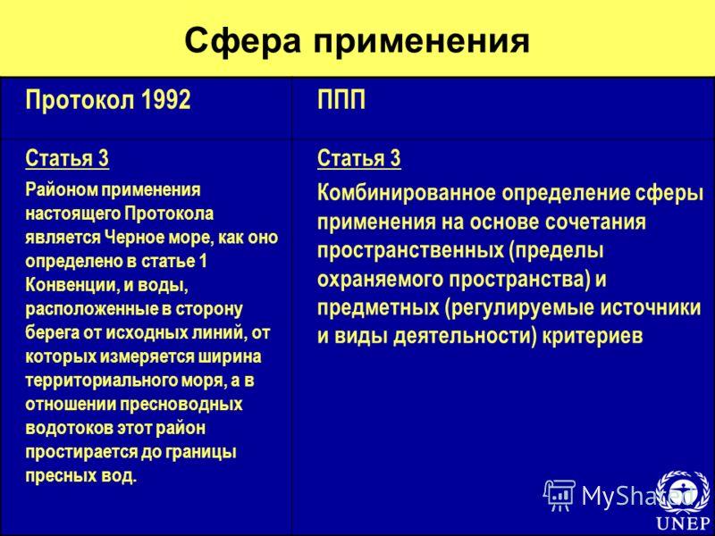 Сфера применения Протокол 1992ППП Статья 3 Районом применения настоящего Протокола является Черное море, как оно определено в статье 1 Конвенции, и воды, расположенные в сторону берега от исходных линий, от которых измеряется ширина территориального