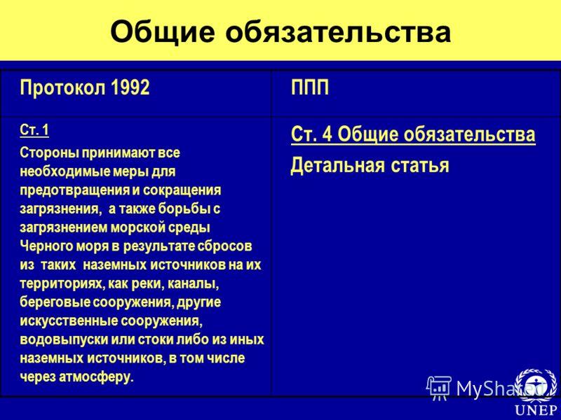 Общие обязательства Протокол 1992ППП Ст. 1 Стороны принимают все необходимые меры для предотвращения и сокращения загрязнения, а также борьбы с загрязнением морской среды Черного моря в результате сбросов из таких наземных источников на их территория