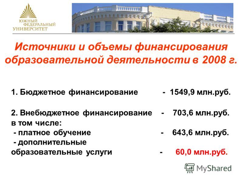 1. Бюджетное финансирование - 1549,9 млн.руб. 2. Внебюджетное финансирование - 703,6 млн.руб. в том числе: - платное обучение - 643,6 млн.руб. - дополнительные образовательные услуги - 60,0 млн.руб. Источники и объемы финансирования образовательной д