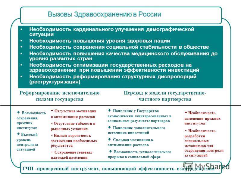 Вызовы Здравоохранению в России Необходимость кардинального улучшения демографической ситуации Необходимость повышения уровня здоровья нации Необходимость сохранения социальной стабильности в обществе Необходимость повышения качества медицинского обс