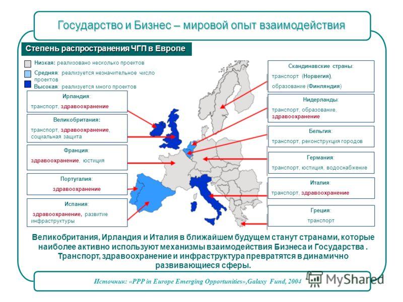 Степень распространения ЧГП в Европе Низкая: реализовано несколько проектов Средняя: реализуется незначительное число проектов Высокая: реализуется много проектов Ирландия: транспорт, здравоохранение Великобритания: транспорт, здравоохранение, социал