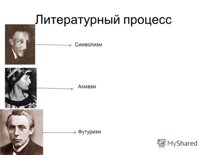 Литературный процесс Символизм Акмезм Футуризм