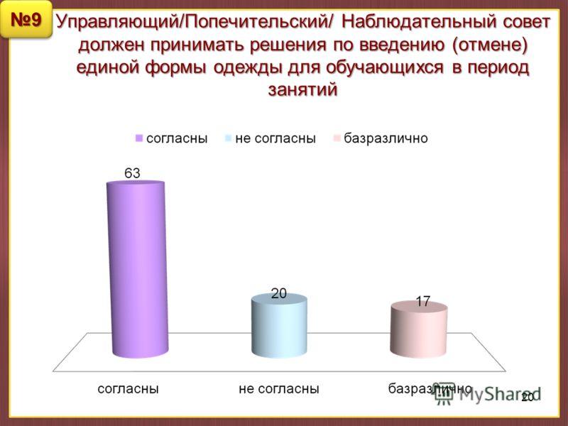 Управляющий/Попечительский/ Наблюдательный совет должен принимать решения по введению (отмене) единой формы одежды для обучающихся в период занятий 20 99