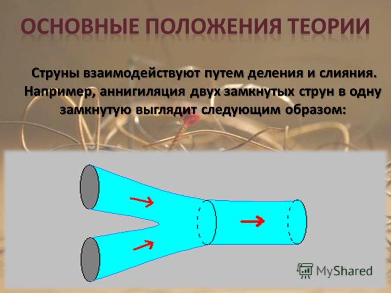 Струны взаимодействуют путем деления и слияния. Например, аннигиляция двух замкнутых струн в одну замкнутую выглядит следующим образом: Струны взаимодействуют путем деления и слияния. Например, аннигиляция двух замкнутых струн в одну замкнутую выгляд