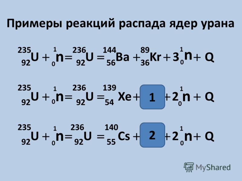 Примеры реакций распада ядер урана 92 U 235236 92 U 36 Kr 89144 56 BaQ n 1 0 n 1 0 3 38 Sr 95 54 Xe 139 92 U 235236 92 UQ n 1 0 n 1 0 2 55 Cs 140 37 Rb 94 92 U 235236 92 UQ n 1 0 n 1 0 2 1 2