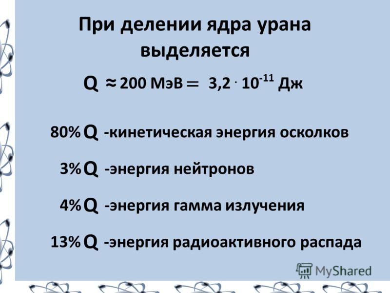 При делении ядра урана выделяется Q 200 МэВ 3,2. 10 -11 Дж 80% -кинетическая энергия осколков Q 3% -энергия нейтронов Q 4% -энергия гамма излучения Q 13% -энергия радиоактивного распада Q
