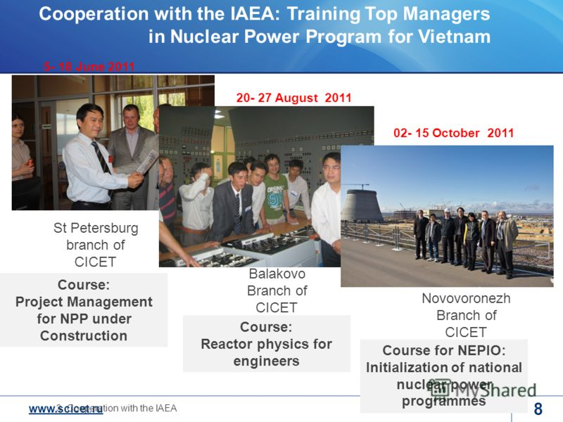 www.scicet.ru Cooperation with the IAEA: Training Top Managers in Nuclear Power Program for Vietnam 5- 18 June 2011 Balakovo Branch of CICET 20- 27 August 2011 02- 15 October 2011 St Petersburg branch of CICET Novovoronezh Branch of CICET Course: Pro