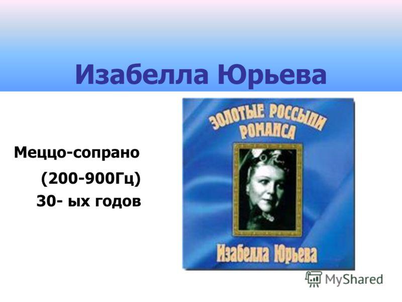 Вадим Козин Тенор (130-500Гц) советской эстрады