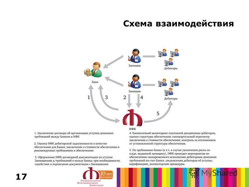 17 Схема взаимодействия