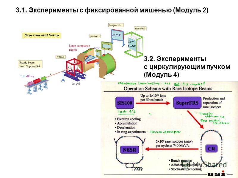 3.1. Эксперименты с фиксированной мишенью (Модуль 2) 3.2. Эксперименты с циркулирующим пучком (Модуль 4)