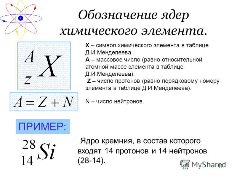 11 Обозначение ядер химического элемента. Х – символ химического элемента в таблице Д.И.Менделеева. А – массовое число (равно относительной атомной массе элемента в таблице Д.И.Менделеева). Z – число протонов (равно порядковому номеру элемента в табл