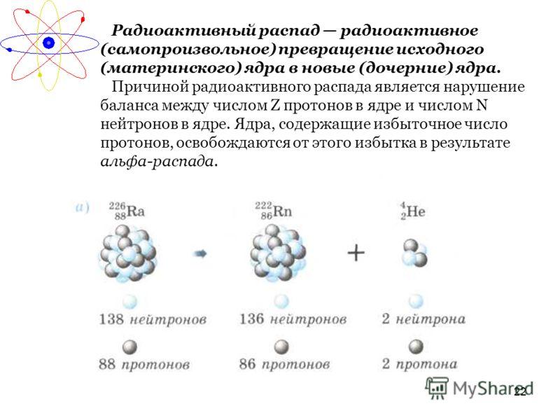 22 Радиоактивный распад радиоактивное (самопроизвольное) превращение исходного (материнского) ядра в новые (дочерние) ядра. Причиной радиоактивного распада является нарушение баланса между числом Z протонов в ядре и числом N нейтронов в ядре. Ядра, с