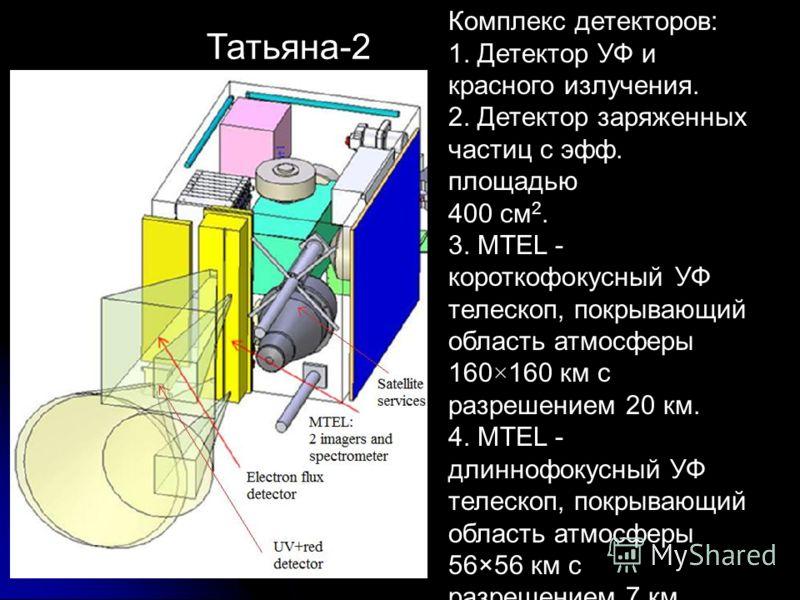Татьяна-2 Комплекс детекторов: 1. Детектор УФ и красного излучения. 2. Детектор заряженных частиц с эфф. площадью 400 cм 2. 3. MTEL - короткофокусный УФ телескоп, покрывающий область атмосферы 160×160 км с разрешением 20 км. 4. MTEL - длиннофокусный
