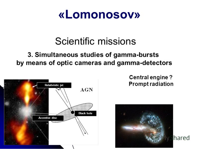 «Lomonosov» 3. Simultaneous studies of gamma-bursts by means of optic cameras and gamma-detectors Central engine ? Prompt radiation Scientific missions Relativistic jet Black hole Accretive disc