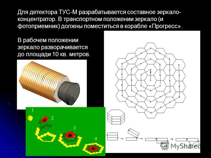 Для детектора ТУС-М разрабатывается составное зеркало- концентратор. В транспортном положении зеркало (и фотоприемник) должны поместиться в корабле «Прогресс». В рабочем положении зеркало разворачивается до площади 10 кв. метров.