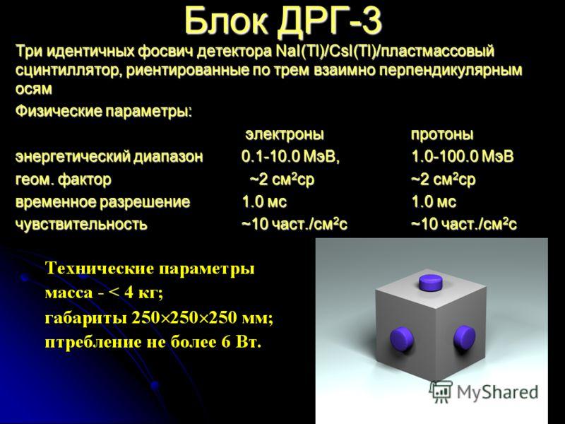 Блок ДРГ-3 Три идентичных фосвич детектора NaI(Tl)/CsI(Tl)/пластмассовый сцинтиллятор, риентированные по трем взаимно перпендикулярным осям Физические параметры: электроныпротоны электроныпротоны энергетический диапазон 0.1-10.0 MэВ,1.0-100.0 MэВ гео