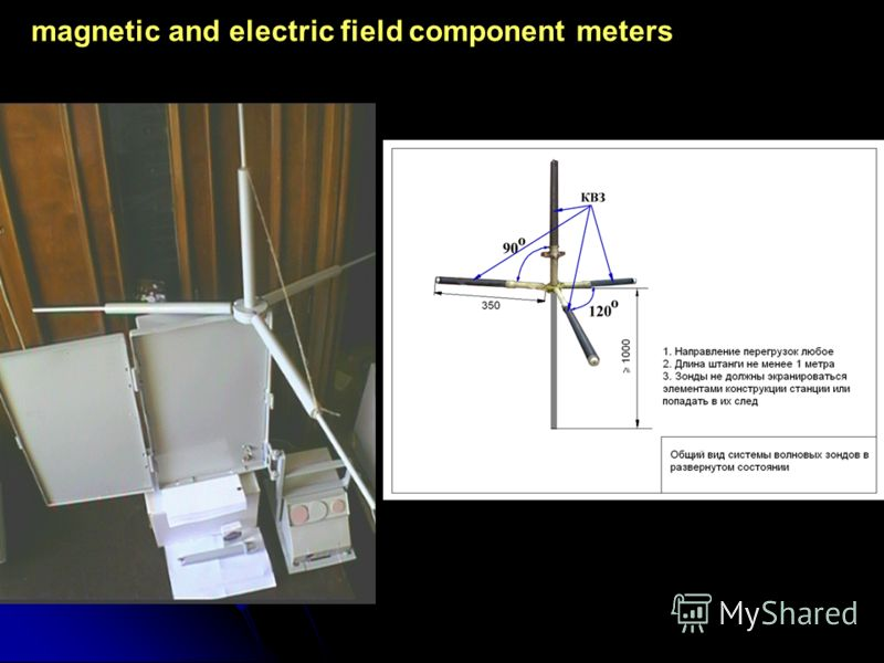 magnetic and electric field component meters