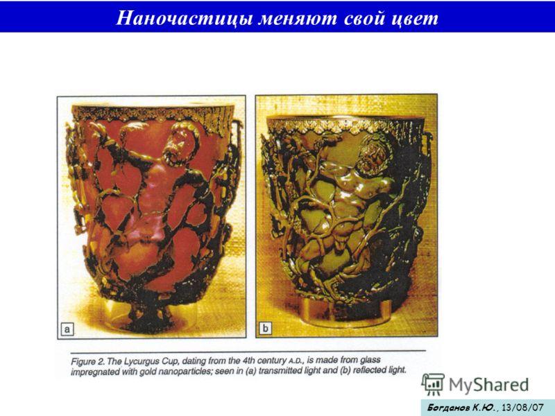 Наночастицы меняют свой цвет Богданов К.Ю., 13/08/07