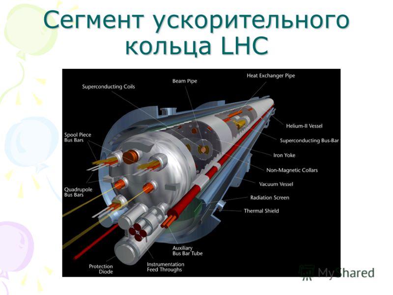 Сегмент ускорительного кольца LHC