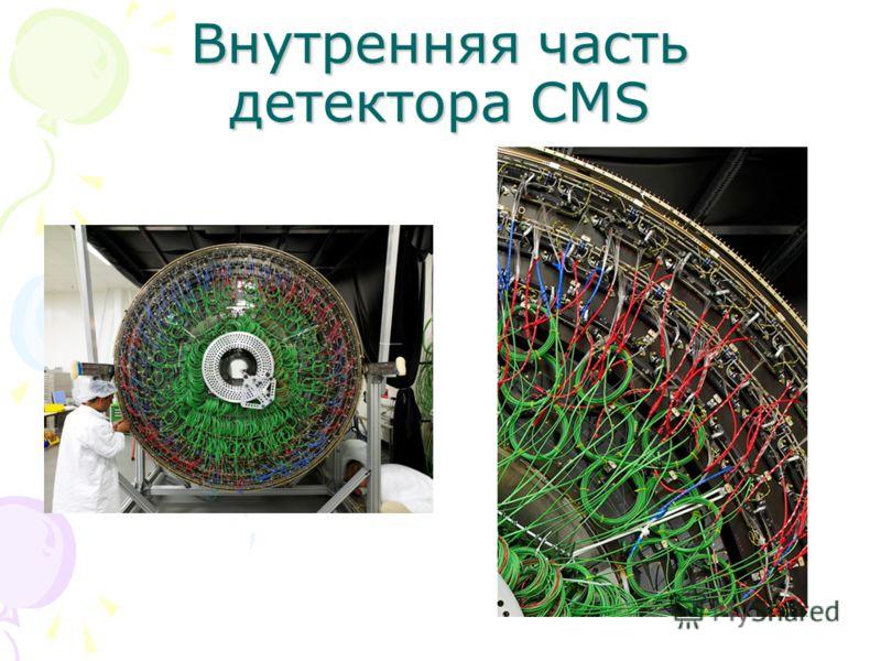 Внутренняя часть детектора CMS