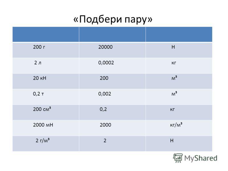 «Подбери пару» 200 г 20000 Н 2 л 0,0002 кг 20 кН 200 м³ 0,2 т 0,002 м³ 200 см³ 0,2 кг 2000 мН 2000 кг/м³ 2 г/м³ 2 Н